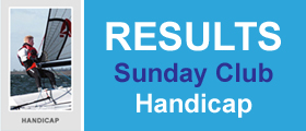 Results Sunday Club Handicap