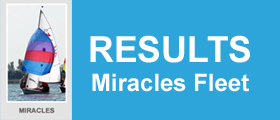 Miracles Results